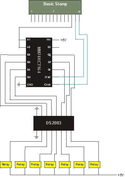 تمرین آز معماری - گروه کامپیوتر آشتیان - ( شیفت رجیستر 4 بیتی موازی به سریال )